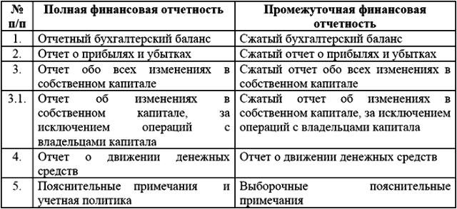 Ветеранам труда в Московской области предоставляются 12