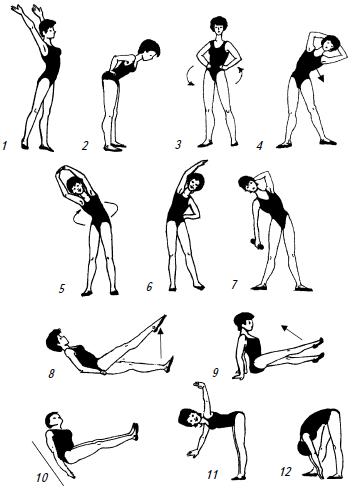 Как сделать тонким ноги упражнения