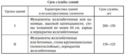 http://rulibs.com/ru_zar/reference/kostenko/0/i_001.png